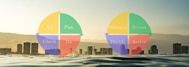 脱PDCAからOODA思考への挑戦