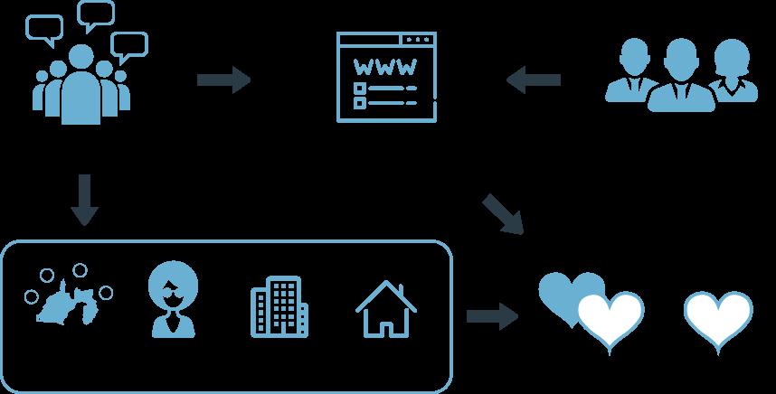 トムスモニター&Webリサーチシステム